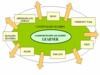 Learner_envir_2